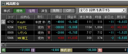 2019年4月23日(火)引け時点の株売買ポジション
