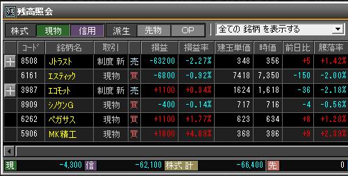2019年4月25日(木)引け時点の株売買ポジション