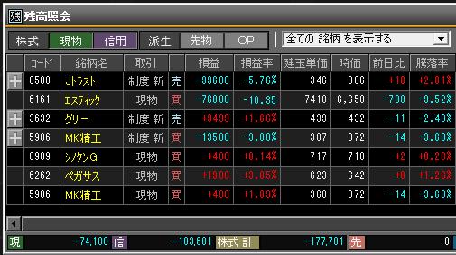 2019年4月26日(金)引け時点の株売買ポジション