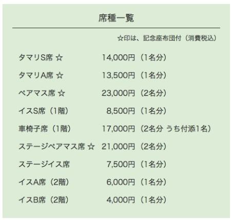 相撲座種一覧表