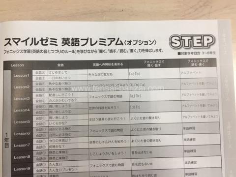 冊子 STEPのカリキュラム