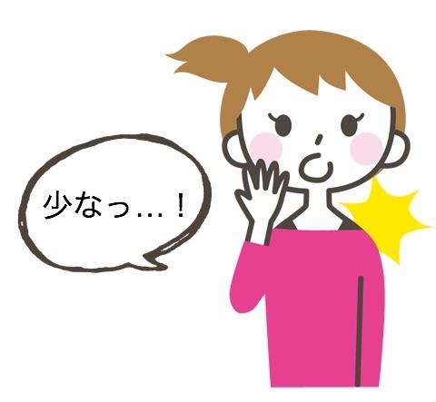 「少ない!」と言う女性のイメージ