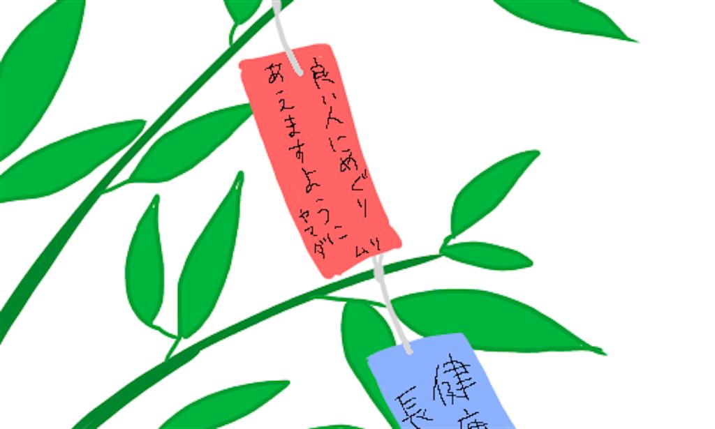 f:id:hatehateayappe:20170629132342p:image