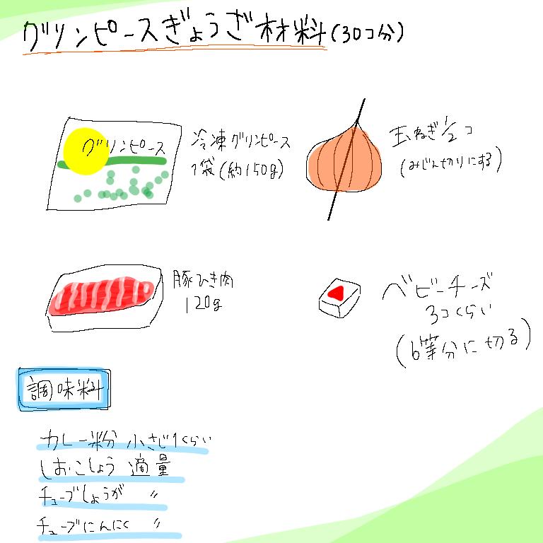 f:id:hatehateayappe:20170715161801p:plain