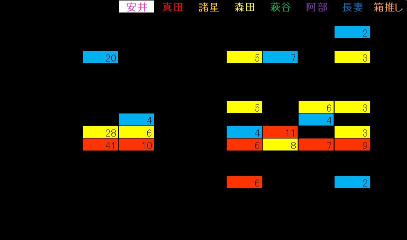 f:id:hatehatekansai:20170426030138p:plain