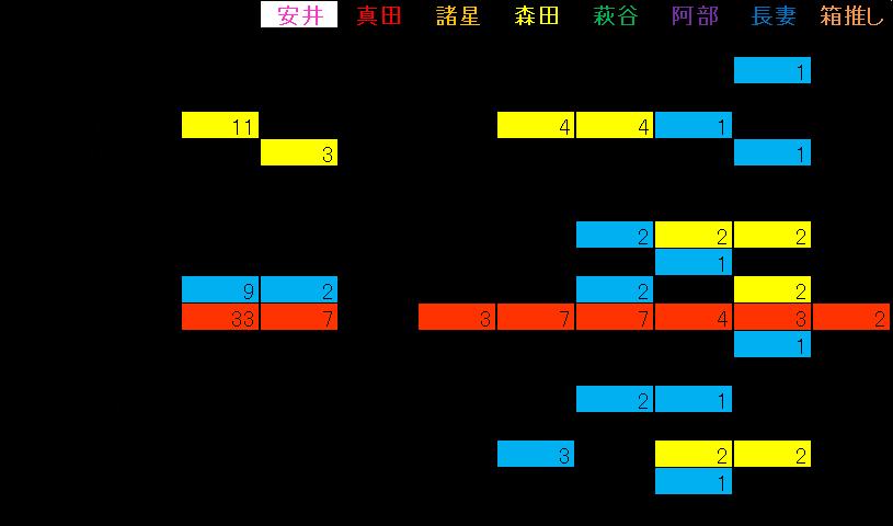f:id:hatehatekansai:20170506135226p:plain