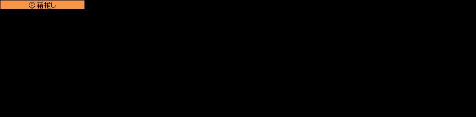 f:id:hatehatekansai:20170507152035p:plain