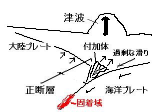 f:id:hatehei666:20110926153126j:image:w360:left