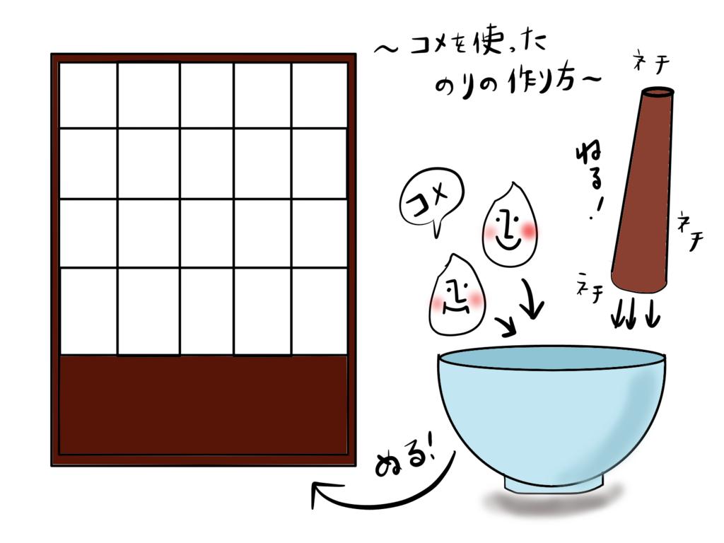 f:id:hatehotaru:20171201165829p:plain