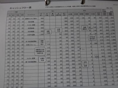 f:id:hatekota810:20131120191051j:image