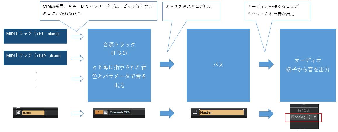 f:id:hatemani:20210920135457p:plain