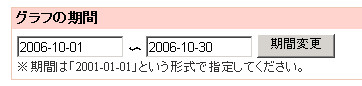 f:id:hatenagraph:20061016131644j:image