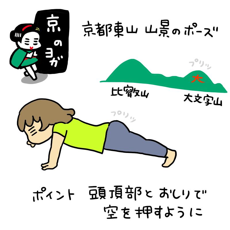 京のヨガ:京都東山 山景