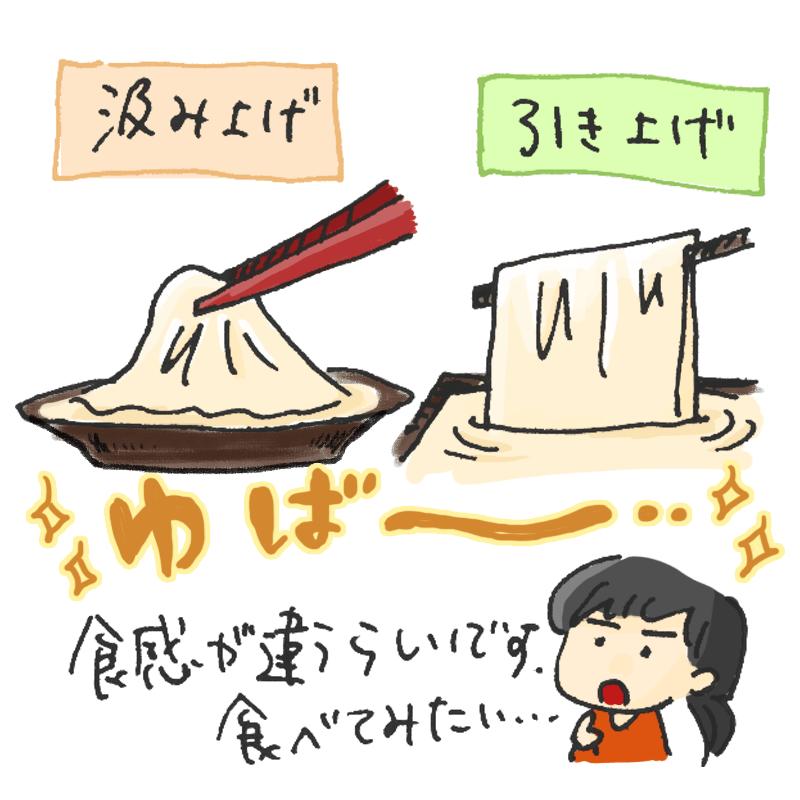ゆば~……