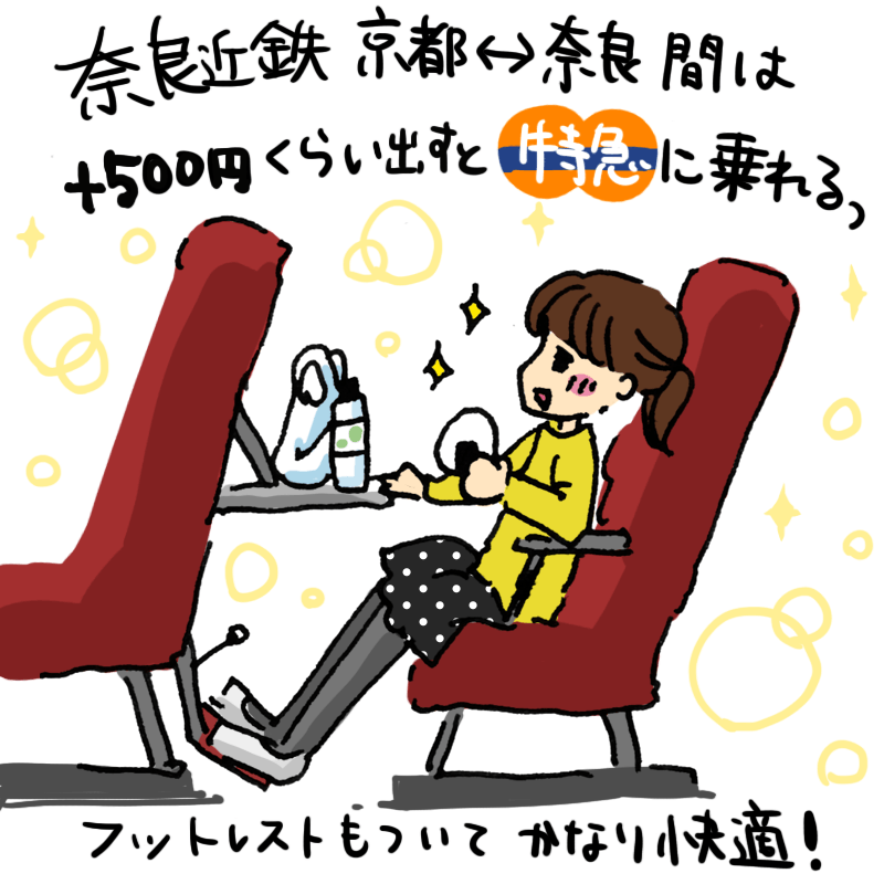 奈良近鉄 京都~奈良間は+500円くらい出すと特急に乗れるっ