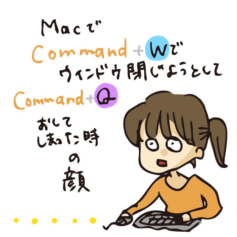Macでcommand+Wでウィンドウ閉じようとしてcommand+Qおしてしまった時の顔
