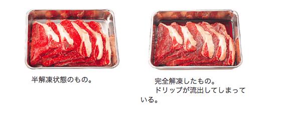 肉を焼く/ 肉の選び方と保存方法 - 公益財団法人日本食肉消費総合センター