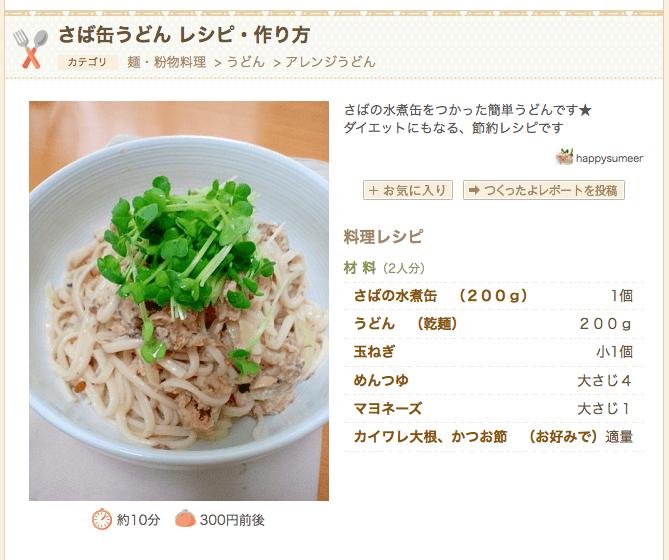 さば缶うどん レシピ・作り方 by happysumeer|楽天レシピ