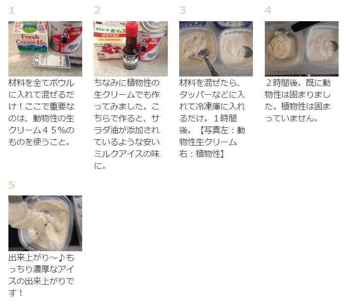 生クリーム×練乳のみ!で本格ミルクアイス by そっち~ [クックパッド] 簡単おいしいみんなのレシピが236万品