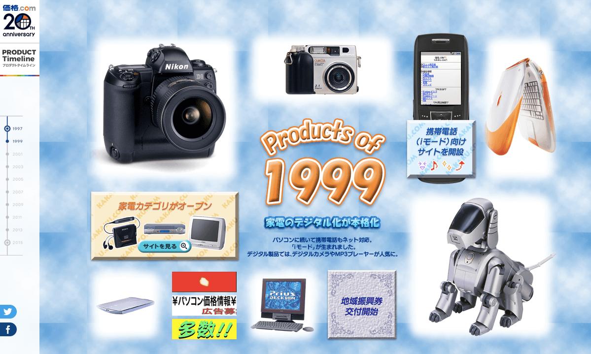 iMac G3にAIBO、N502iも 価格.comの20周年記念サイトで懐かしのデジタル製品を眺めようの画像