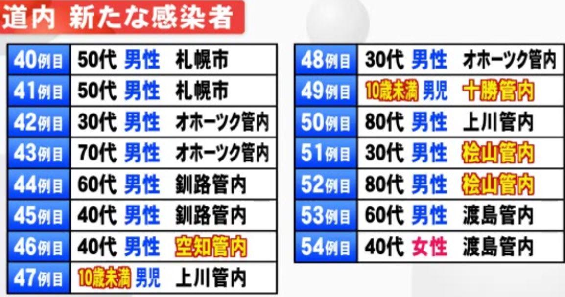 f:id:hateoji68:20200227193818j:plain