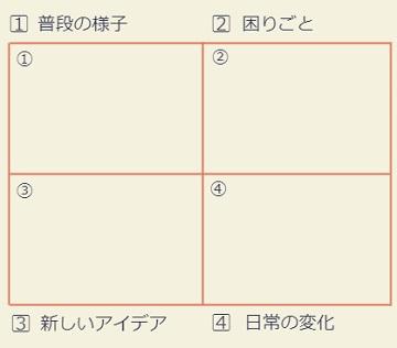 f:id:hateyamakun:20210723163518j:plain