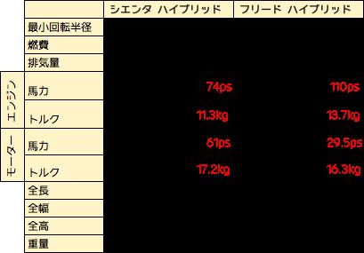 f:id:hato36:20160919201002p:plain