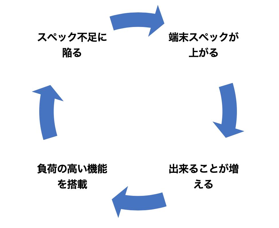 f:id:hato36:20190831215942p:plain