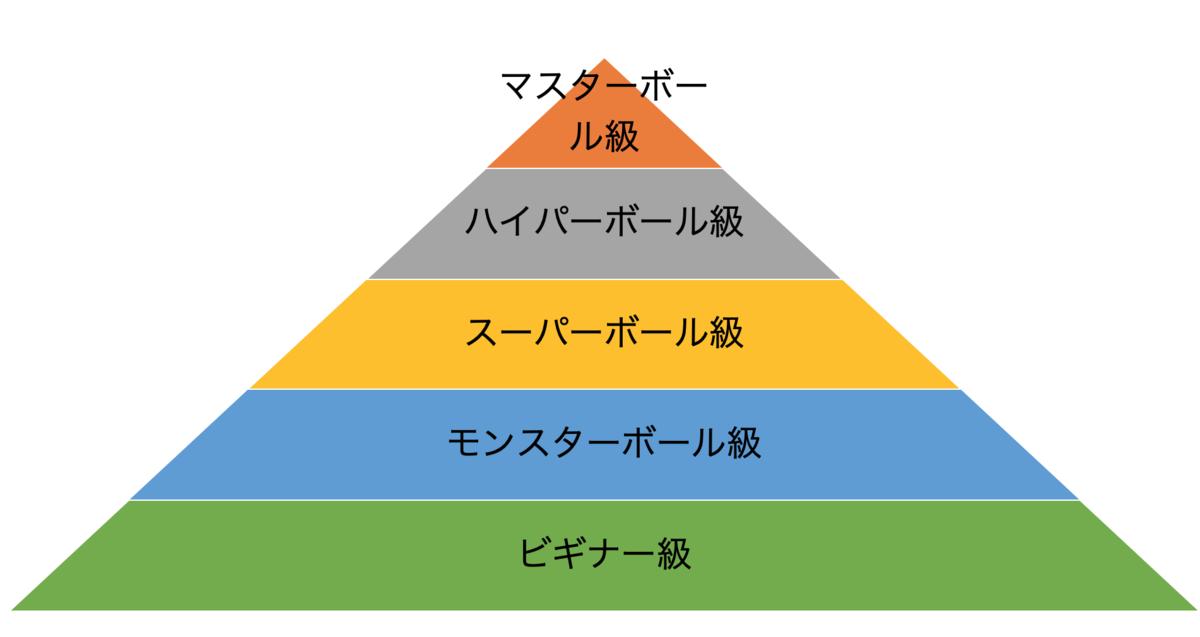 f:id:hato36:20200531201733p:plain