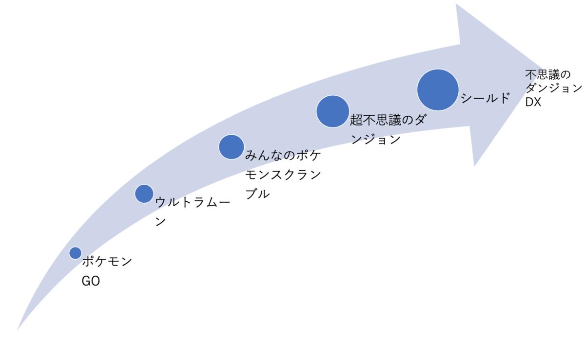 f:id:hato36:20200608203758p:plain
