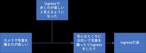 f:id:hato36:20200608205432p:plain