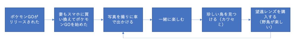 f:id:hato36:20200608205534p:plain
