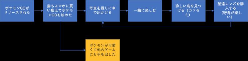 f:id:hato36:20200608210301p:plain