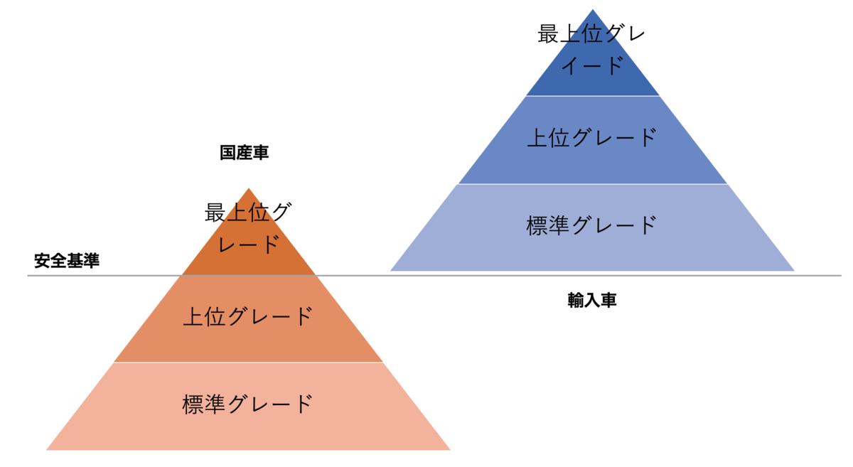 f:id:hato36:20200622122948p:plain