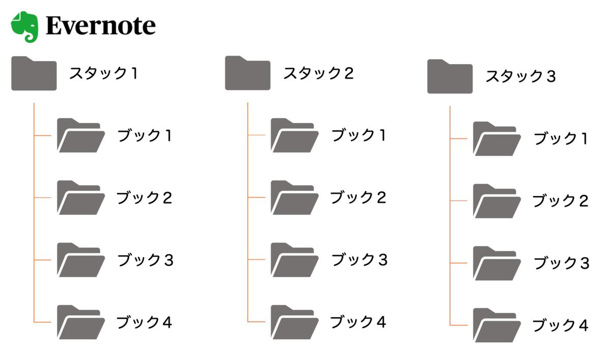 f:id:hato36:20200803113139p:plain