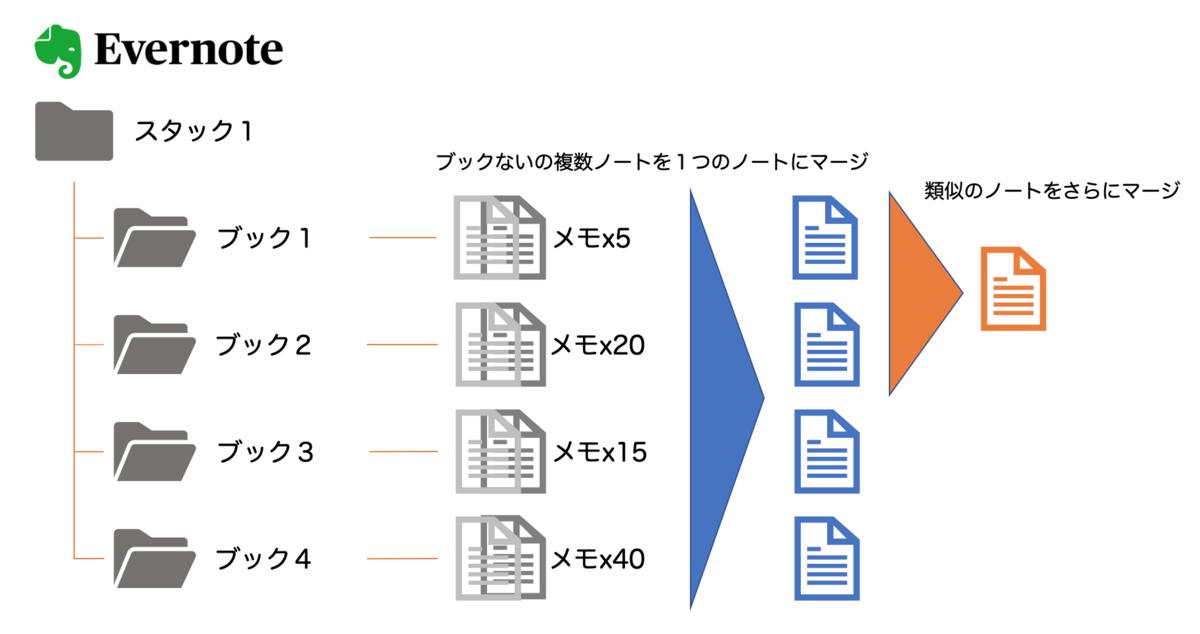 f:id:hato36:20200803114917p:plain
