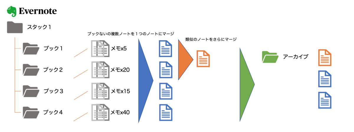 f:id:hato36:20200803132403p:plain