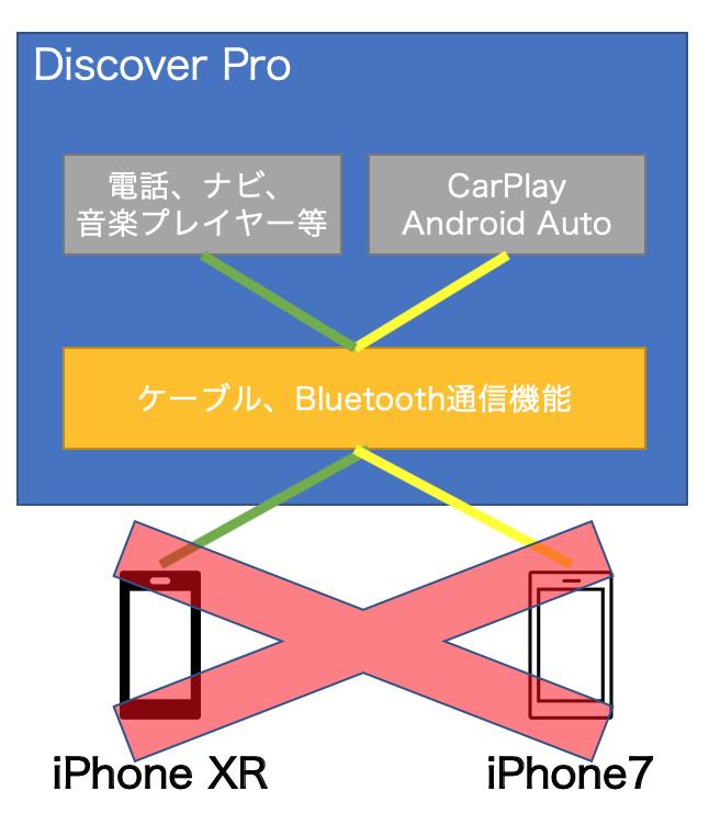 f:id:hato36:20200817104947p:plain