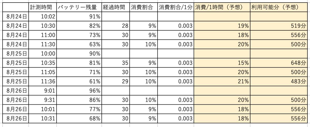 f:id:hato36:20200827002021p:plain
