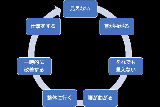 f:id:hato36:20200906121818p:plain