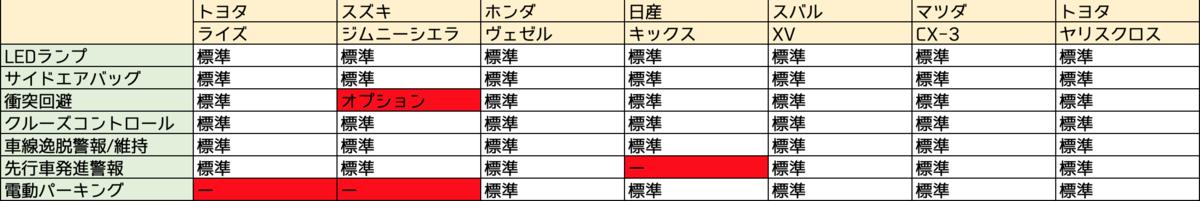 f:id:hato36:20201030113217p:plain