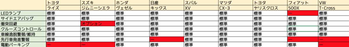 f:id:hato36:20201030130040p:plain