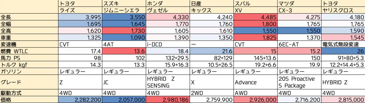 f:id:hato36:20201030144119p:plain