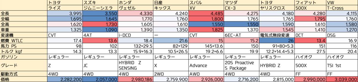 f:id:hato36:20201030144346p:plain