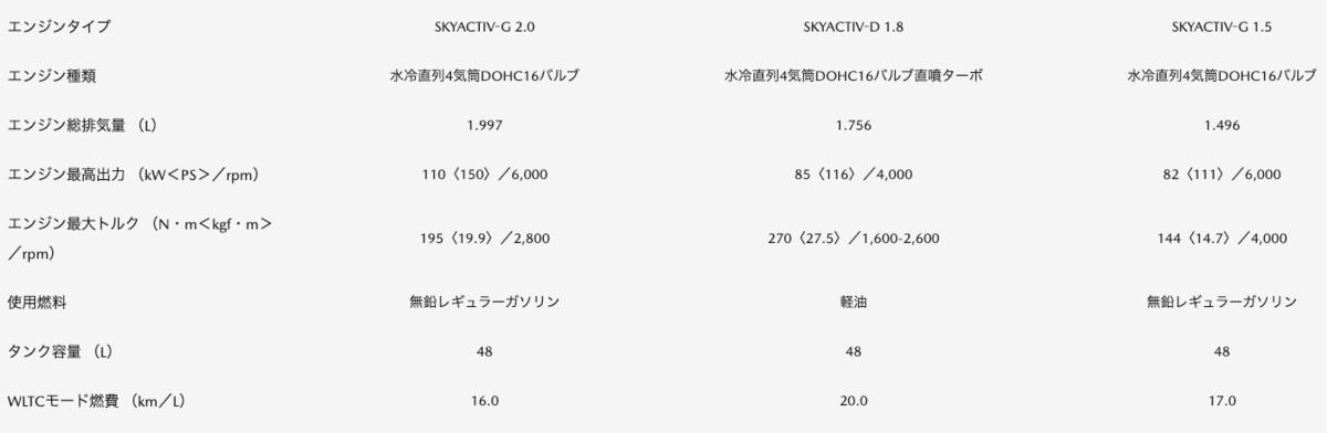 f:id:hato36:20201030145925p:plain