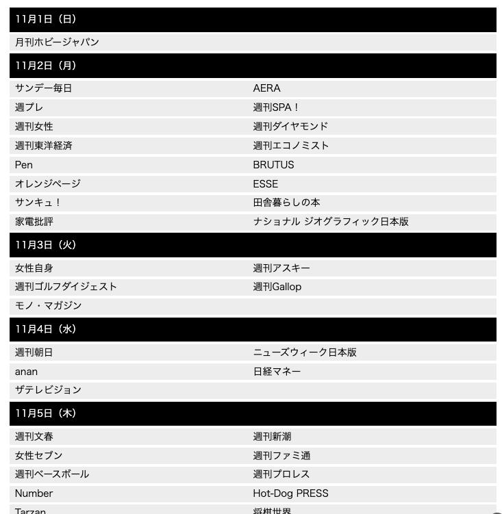 f:id:hato36:20201127145600p:plain