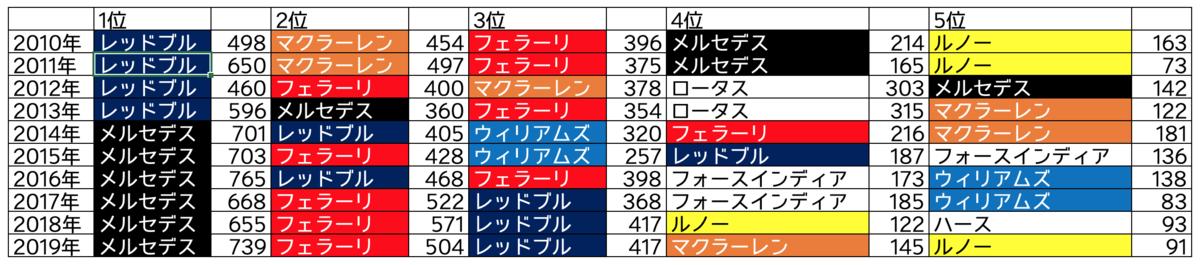 f:id:hato36:20201207094501p:plain
