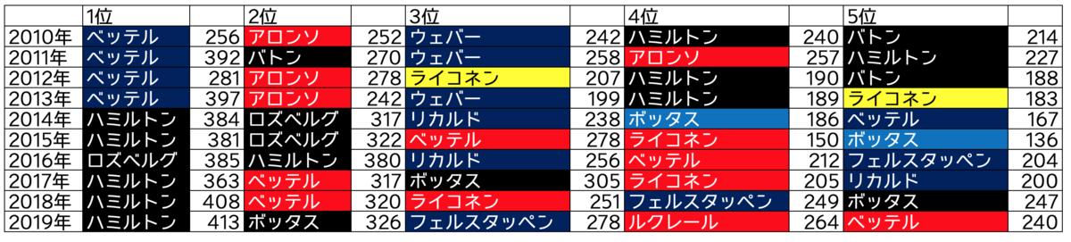 f:id:hato36:20201207094505p:plain