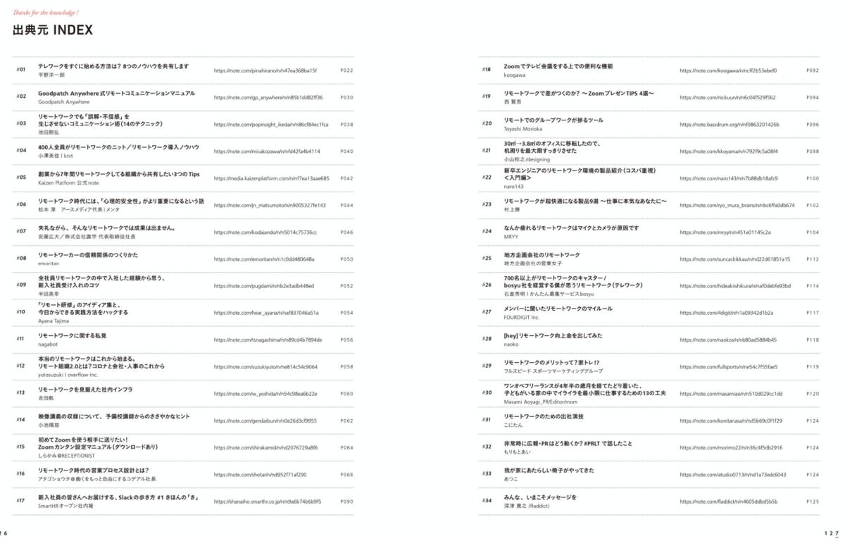 f:id:hato36:20201222170043p:plain