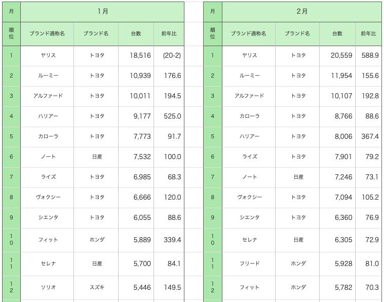 f:id:hato36:20210420085843p:plain